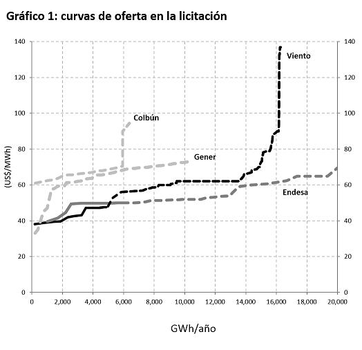 graf 1 Bde 07-16 v3